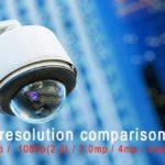 resolution camera comparison fort lauderdale
